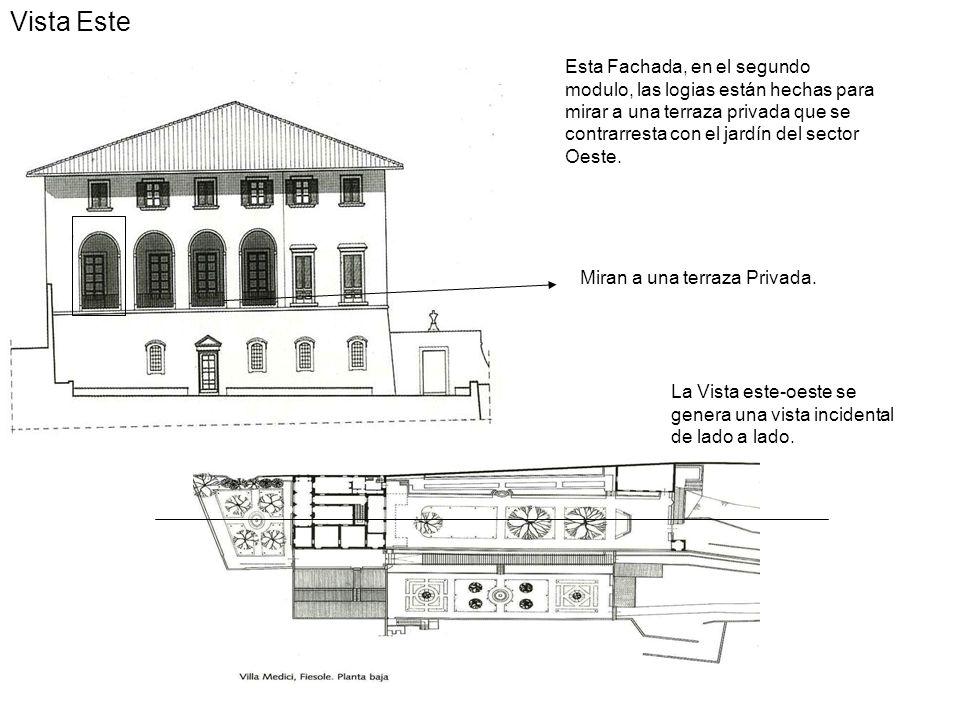 Vista Este Esta Fachada, en el segundo modulo, las logias están hechas para mirar a una terraza privada que se contrarresta con el jardín del sector O
