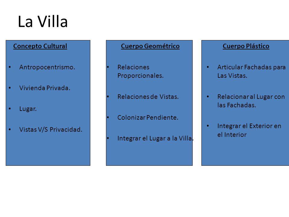 La Villa Concepto Cultural Antropocentrismo. Vivienda Privada. Lugar. Vistas V/S Privacidad. Cuerpo Geométrico Relaciones Proporcionales. Relaciones d