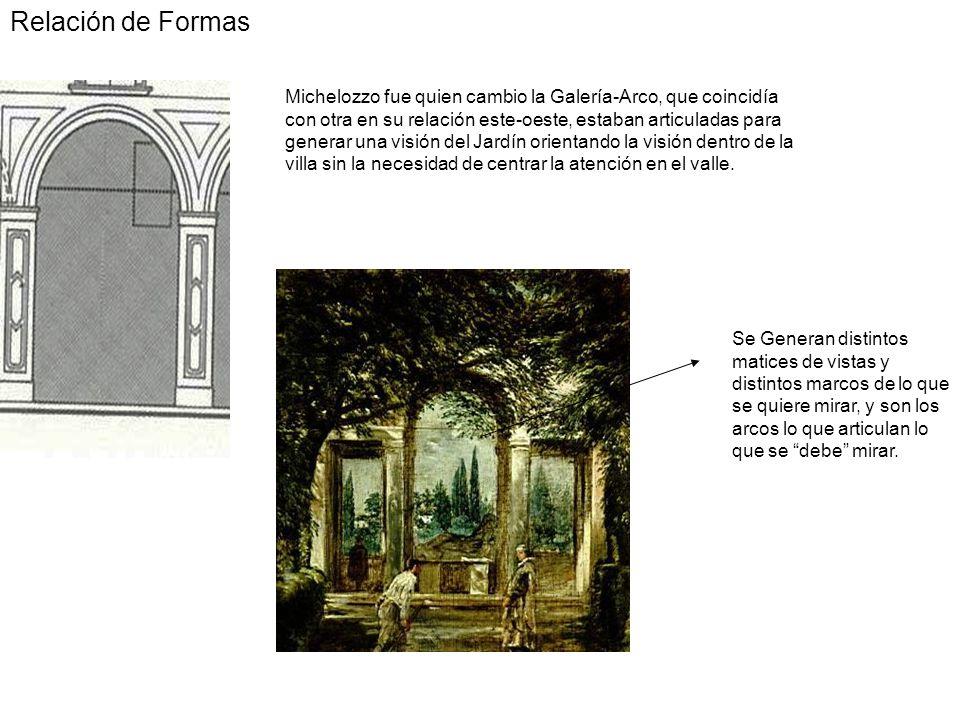 Michelozzo fue quien cambio la Galería-Arco, que coincidía con otra en su relación este-oeste, estaban articuladas para generar una visión del Jardín