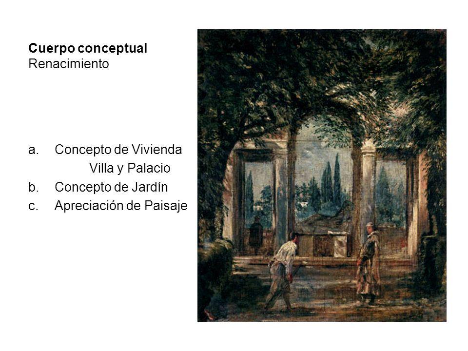 Concepto Vivienda Antropocentrismo Concepto de familia Replanteamiento de la vivienda Privacidad