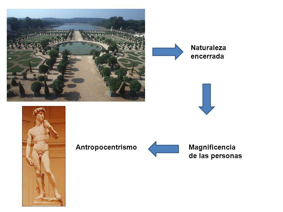 Naturaleza encerrada Magnificencia de las personas Antropocentrismo