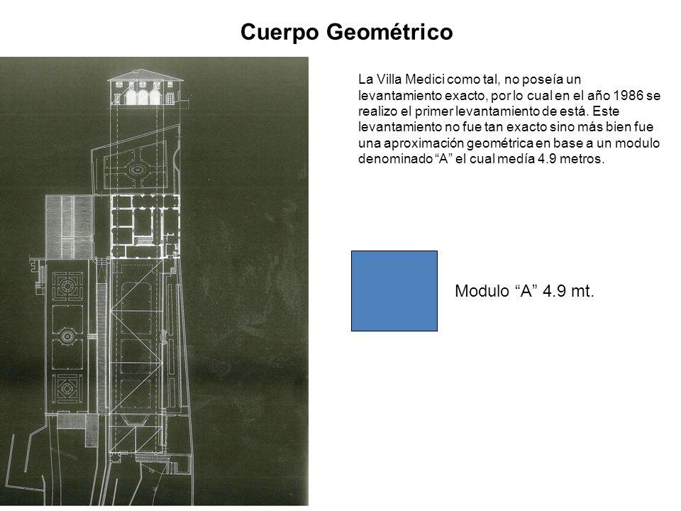En relación a este modulo y sin tomar en cuenta la fachada norte, se establecen relaciones de proporciones en la planta de lugares cuyas medidas son 3Ax1/2A Además se establece, una relación de 4A de Ancho por 4A de alto.