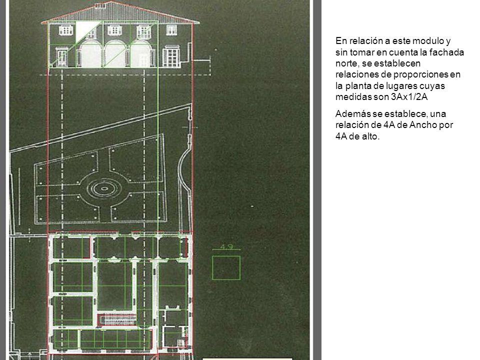 En relación a este modulo y sin tomar en cuenta la fachada norte, se establecen relaciones de proporciones en la planta de lugares cuyas medidas son 3