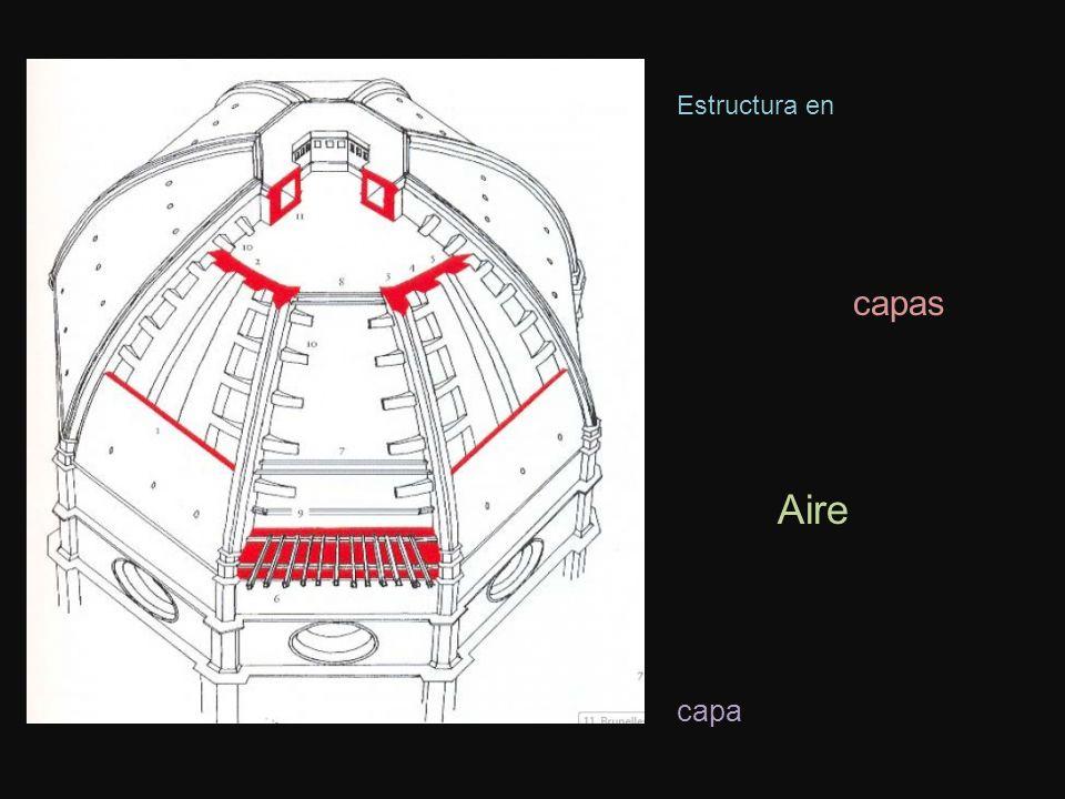 Estructura en capas Aire capa