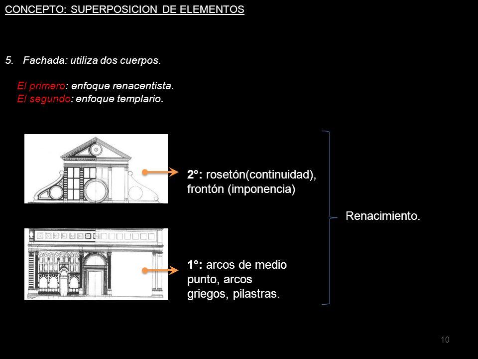 CONCEPTO: SUPERPOSICION DE ELEMENTOS 5. Fachada: utiliza dos cuerpos. El primero: enfoque renacentista. El segundo: enfoque templario. 10 2°: rosetón(