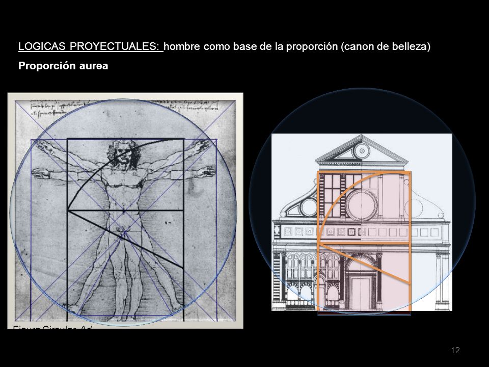 Figura Circular, Ad Circulum 12 LOGICAS PROYECTUALES: hombre como base de la proporción (canon de belleza) Proporción aurea
