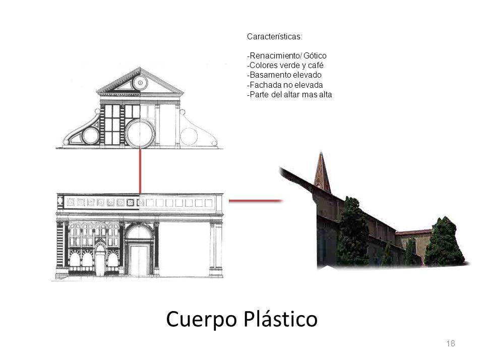 Cuerpo Plástico 18 Características: -Renacimiento/ Gótico -Colores verde y café -Basamento elevado -Fachada no elevada -Parte del altar mas alta