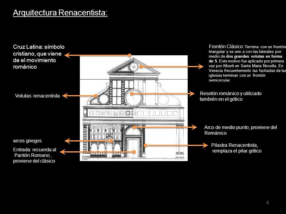 arcos griegos Resetón románico y utilizado también en el gótico Frontón Clásico: Termina con un frontón triangular y se une a con las laterales por me