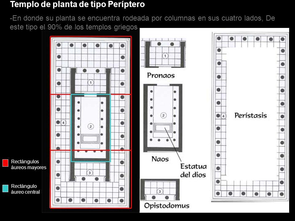 Templo de planta de tipo Períptero -En donde su planta se encuentra rodeada por columnas en sus cuatro lados, De este tipo el 90% de los templos grieg