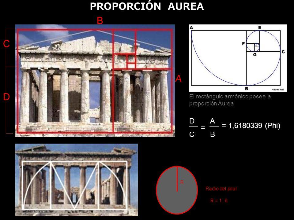 El rectángulo armónico posee la proporción Áurea A B ABAB = 1,6180339 (Phi) PROPORCIÓN AUREA R = 1, 6 Radio del pilar R D C DCDC =