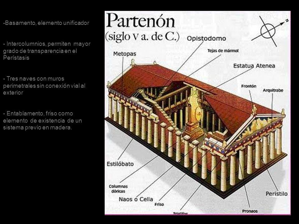 -Basamento, elemento unificador - Intercolumnios, permiten mayor grado de transparencia en el Perístasis - Tres naves con muros perimetrales sin conex