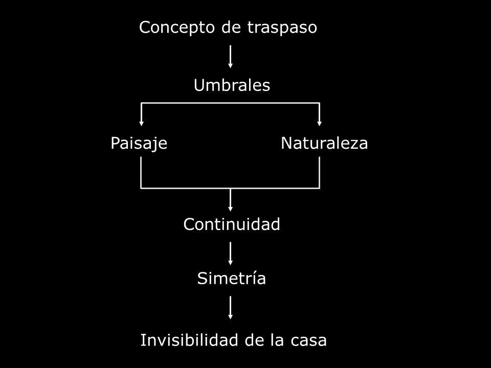 Concepto de traspaso Umbrales PaisajeNaturaleza Continuidad Simetría Invisibilidad de la casa