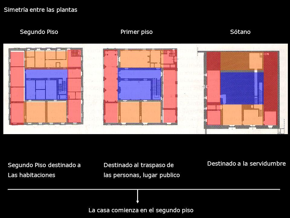 Segundo PisoPrimer pisoSótano La casa comienza en el segundo piso Segundo Piso destinado a Las habitaciones Destinado al traspaso de las personas, lug