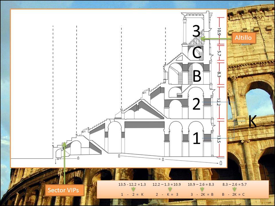 1 2 3 B C K Altillo Sector VIPs 13.5 - 12.2 = 1.3 12.2 – 1.3 = 10.9 10.9 – 2.6 = 8.3 8.3 – 2.6 = 5.7 1 - 2 = K 2 - K = 3 3 - 2K = B B - 2K = C 13.5 -