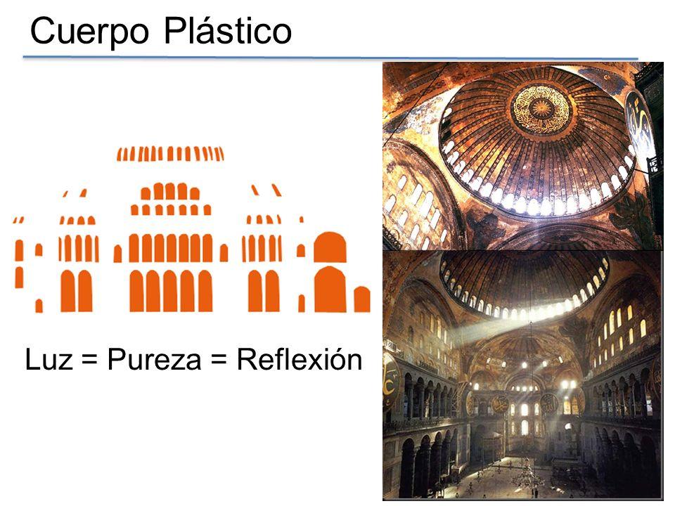 Luz = Pureza = Reflexión Cuerpo Plástico