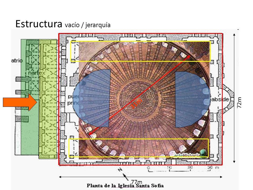 Estructura vacío / jerarquía 77m 72m 31m