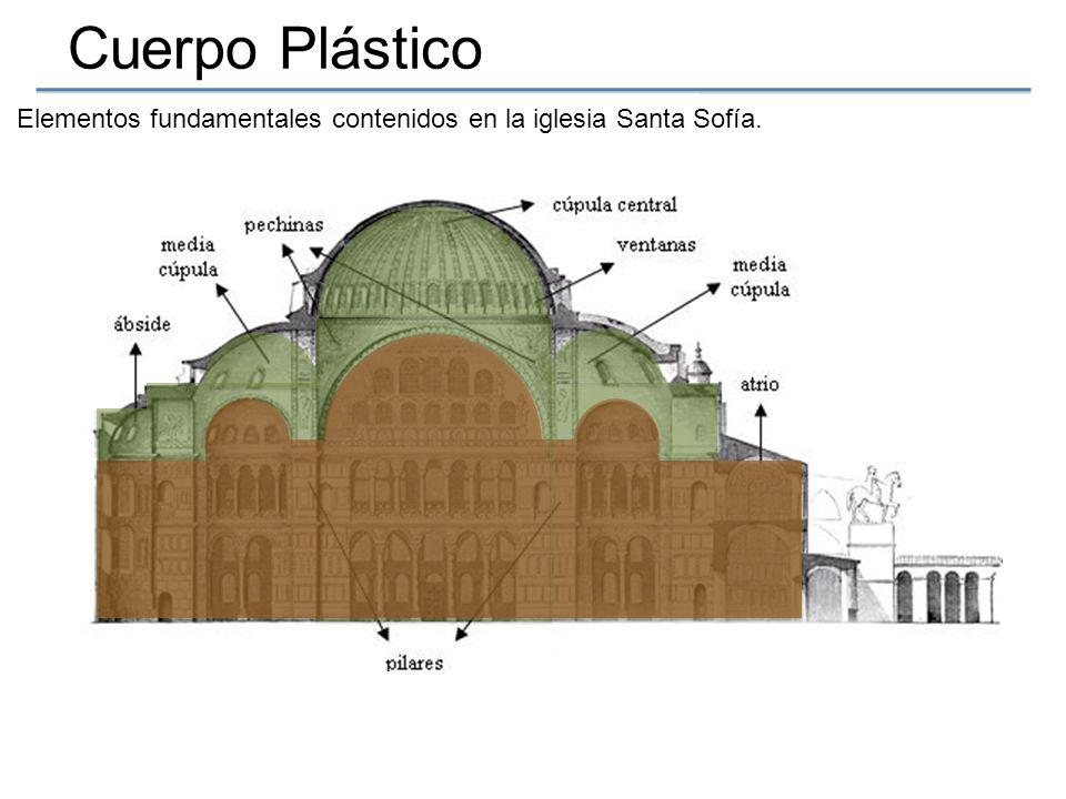 Cuerpo Plástico Elementos fundamentales contenidos en la iglesia Santa Sofía.