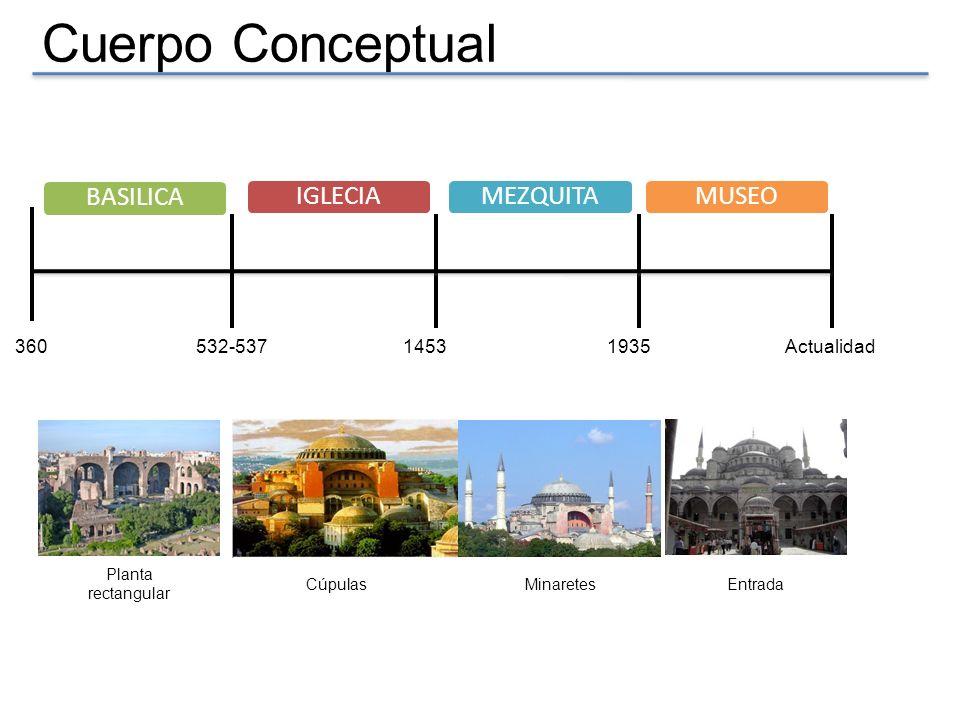 Cuerpo Conceptual 532-53714531935 BASILICA IGLECIAMEZQUITAMUSEO Actualidad Planta rectangular CúpulasMinaretesEntrada 360