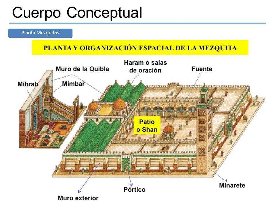 Cuerpo Conceptual Planta Mezquitas