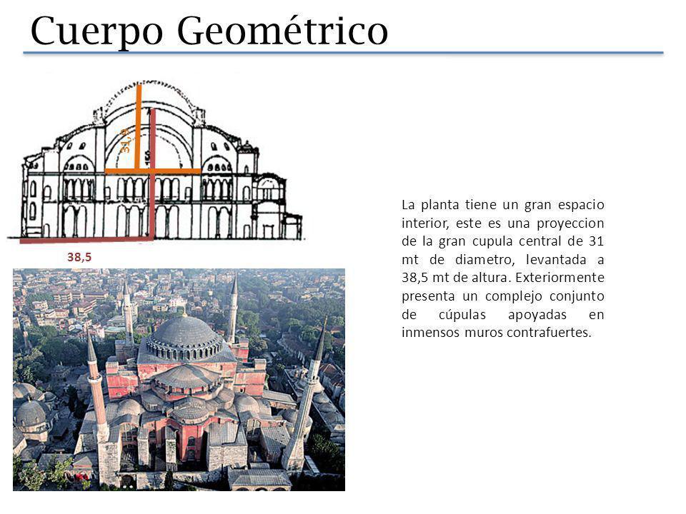 Cuerpo Geométrico 31,9 38,5 La planta tiene un gran espacio interior, este es una proyeccion de la gran cupula central de 31 mt de diametro, levantada