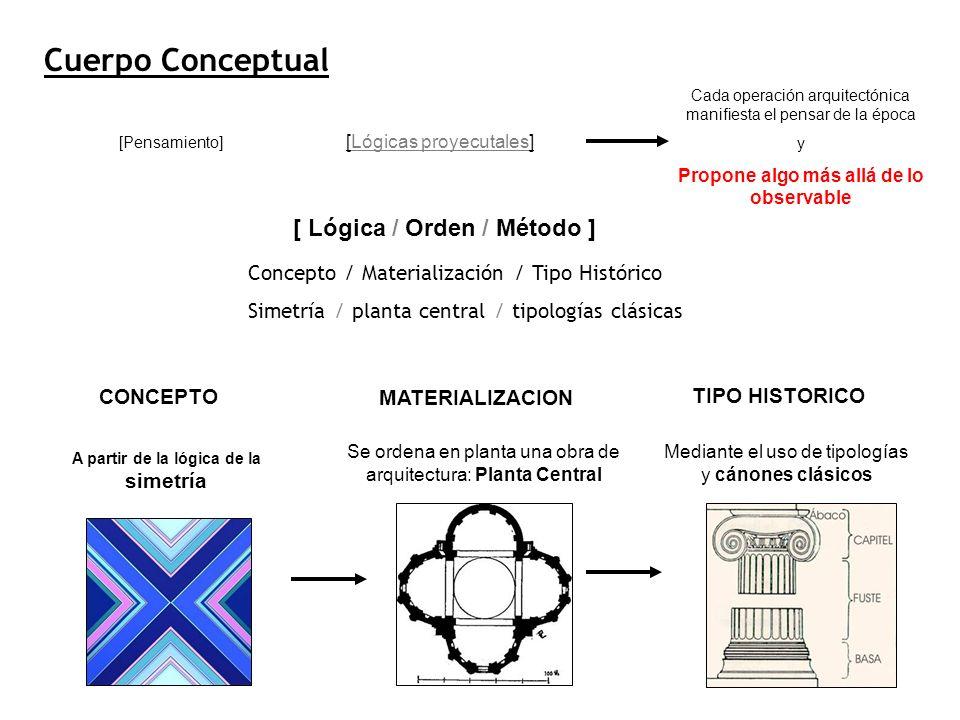 Cuerpo Conceptual [Lógicas proyecutales] Cada operación arquitectónica manifiesta el pensar de la época y Propone algo más allá de lo observable Conce