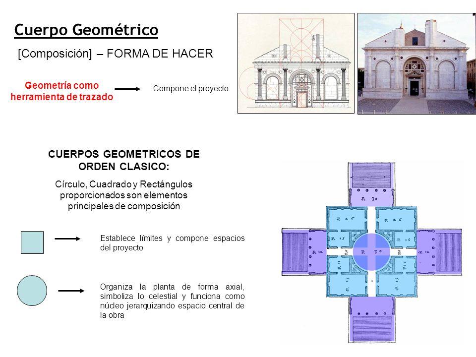 Cuerpo Geométrico Geometría como herramienta de trazado Compone el proyecto CUERPOS GEOMETRICOS DE ORDEN CLASICO: Círculo, Cuadrado y Rectángulos prop