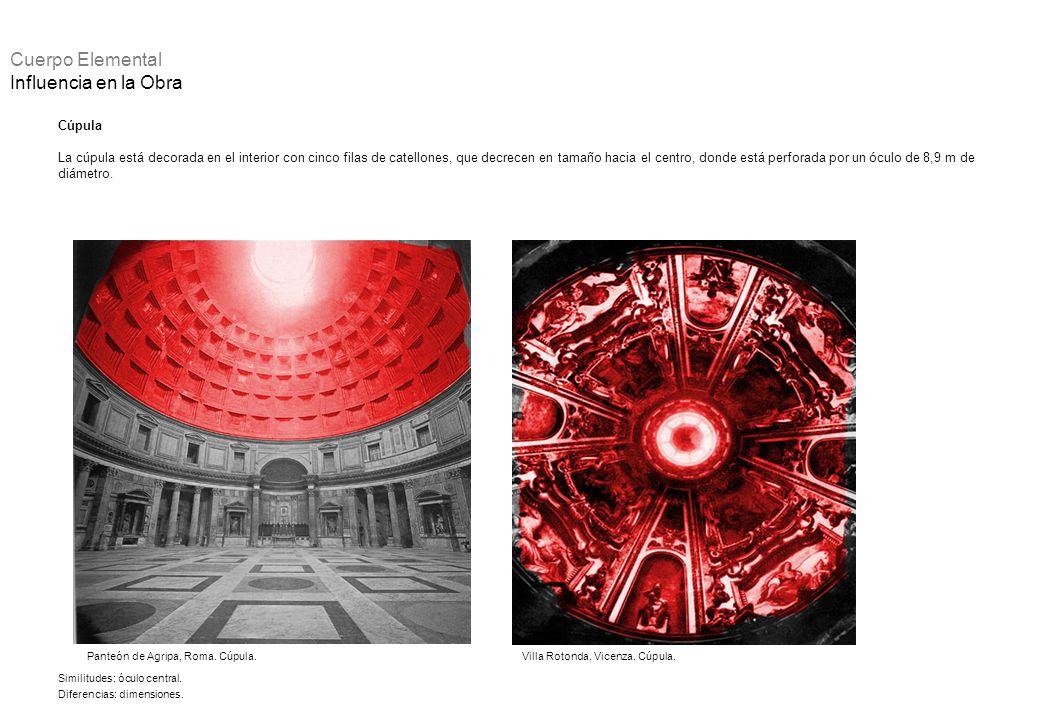 Villa Rotonda, Vicenza. Cúpula.Panteón de Agripa, Roma. Cúpula. Cúpula La cúpula está decorada en el interior con cinco filas de catellones, que decre