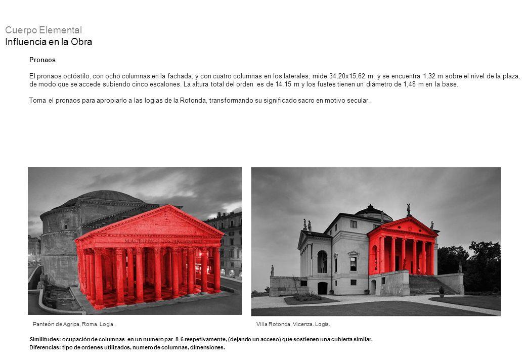 Pronaos El pronaos octóstilo, con ocho columnas en la fachada, y con cuatro columnas en los laterales, mide 34,20x15,62 m, y se encuentra 1,32 m sobre