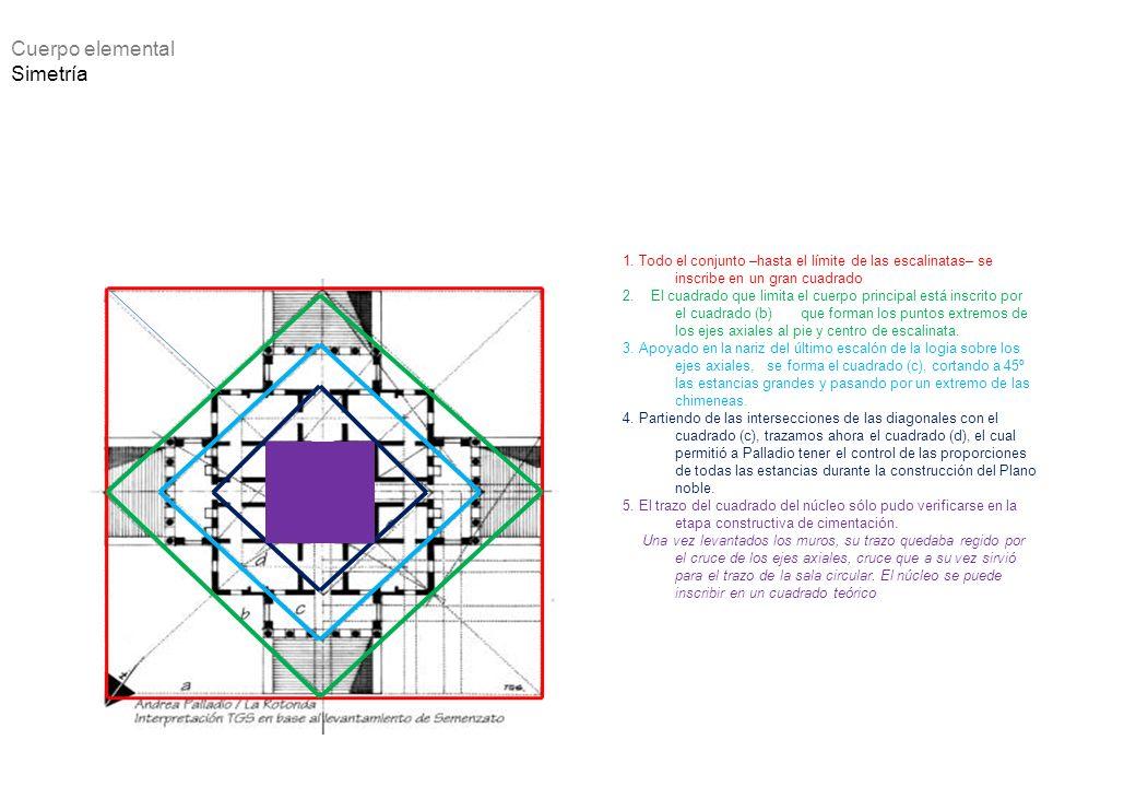1. Todo el conjunto –hasta el límite de las escalinatas– se inscribe en un gran cuadrado 2. El cuadrado que limita el cuerpo principal está inscrito p