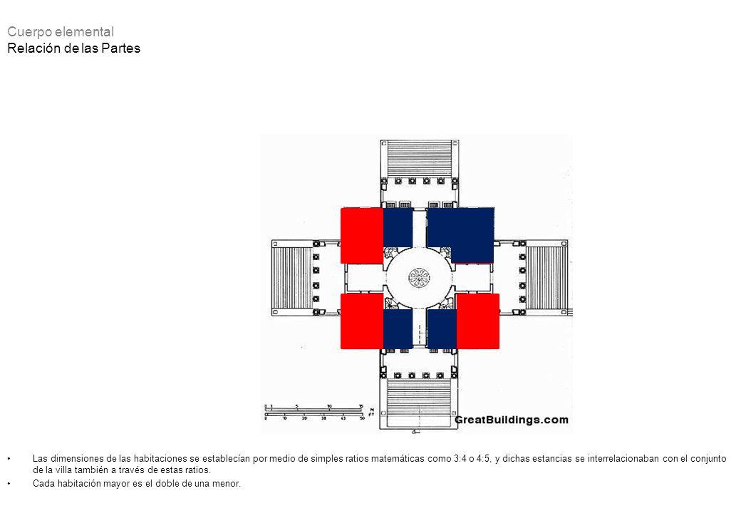 Las dimensiones de las habitaciones se establecían por medio de simples ratios matemáticas como 3:4 o 4:5, y dichas estancias se interrelacionaban con