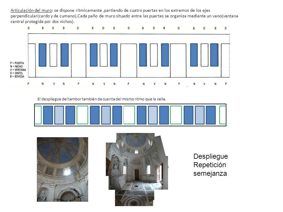 Articulación del muro: se dispone rítmicamente,partiendo de cuatro puertas en los extremos de los ejes perpendicular(cardo y de cumano).Cada paño de m
