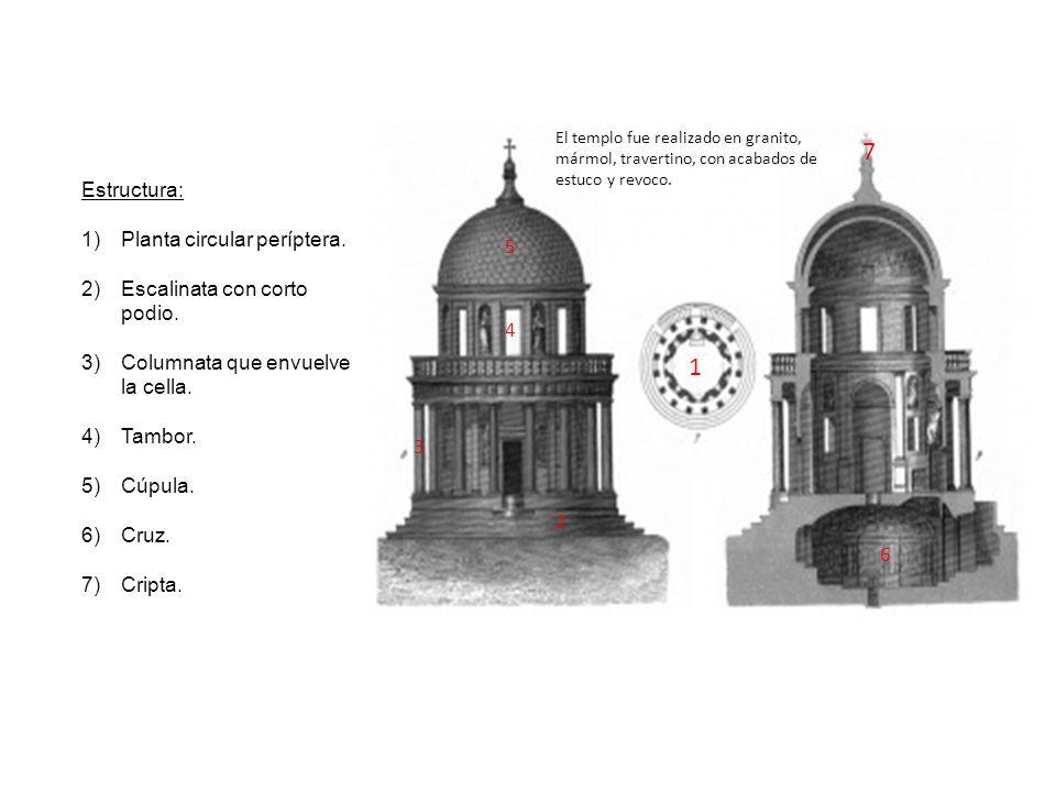 Estructura: 1)Planta circular períptera. 2)Escalinata con corto podio. 3)Columnata que envuelve la cella. 4)Tambor. 5)Cúpula. 6)Cruz. 7)Cripta. 1 2 3