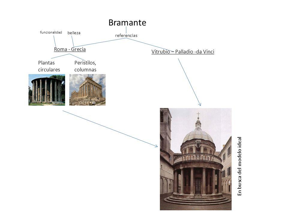 Bramante referencias Roma - Grecia Vitrubio – Palladio -da Vinci Plantas circulares Peristilos, columnas En busca del modelo ideal belleza funcionalid