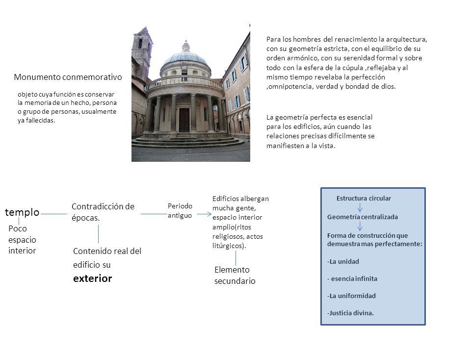 espacios El significado de los tres cuerpos: La cripta: (subterránea): que es la primitiva iglesia romana de las catacumbas.