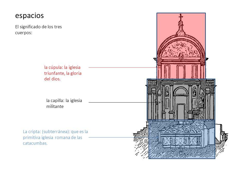 espacios El significado de los tres cuerpos: La cripta: (subterránea): que es la primitiva iglesia romana de las catacumbas. la capilla: la iglesia mi