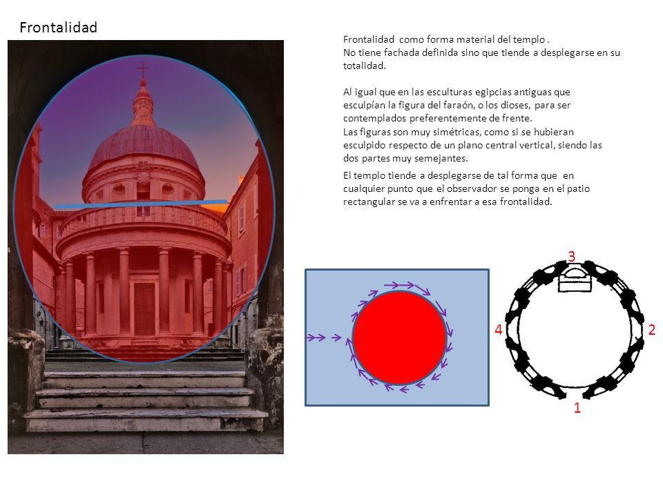Frontalidad como forma material del templo. No tiene fachada definida sino que tiende a desplegarse en su totalidad. Al igual que en las esculturas eg