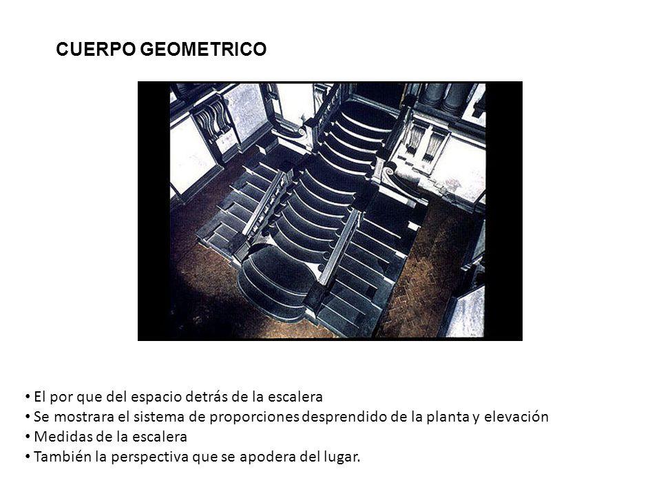 CUERPO GEOMETRICO El por que del espacio detrás de la escalera Se mostrara el sistema de proporciones desprendido de la planta y elevación Medidas de