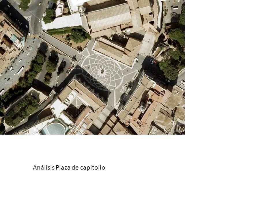 Análisis Plaza de capitolio