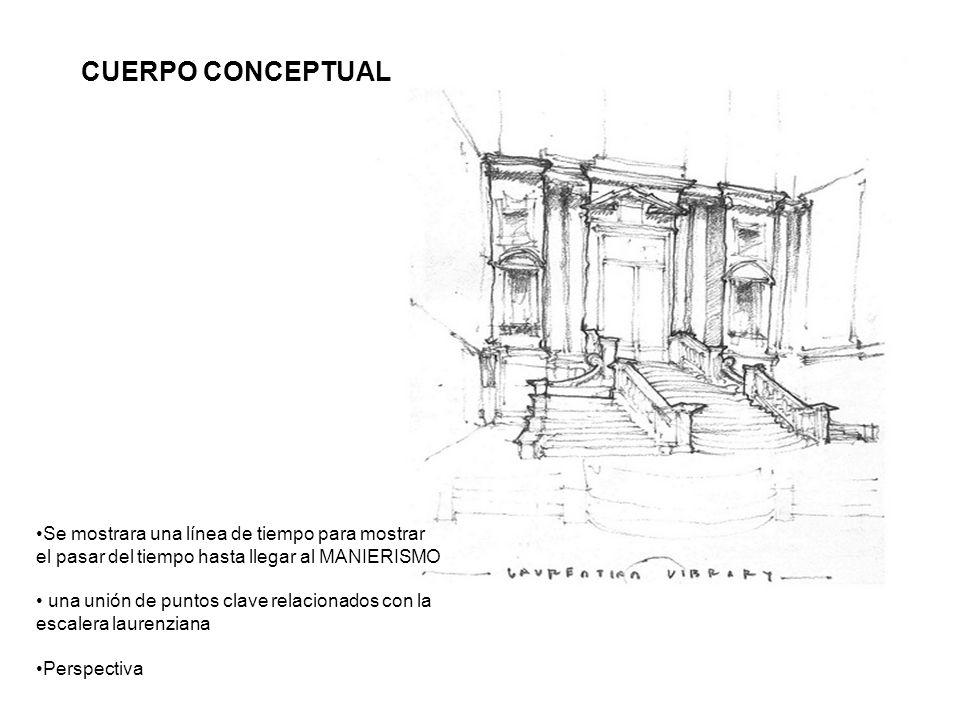 Medidas de la escalera y elementos que acentúan la perspectiva.