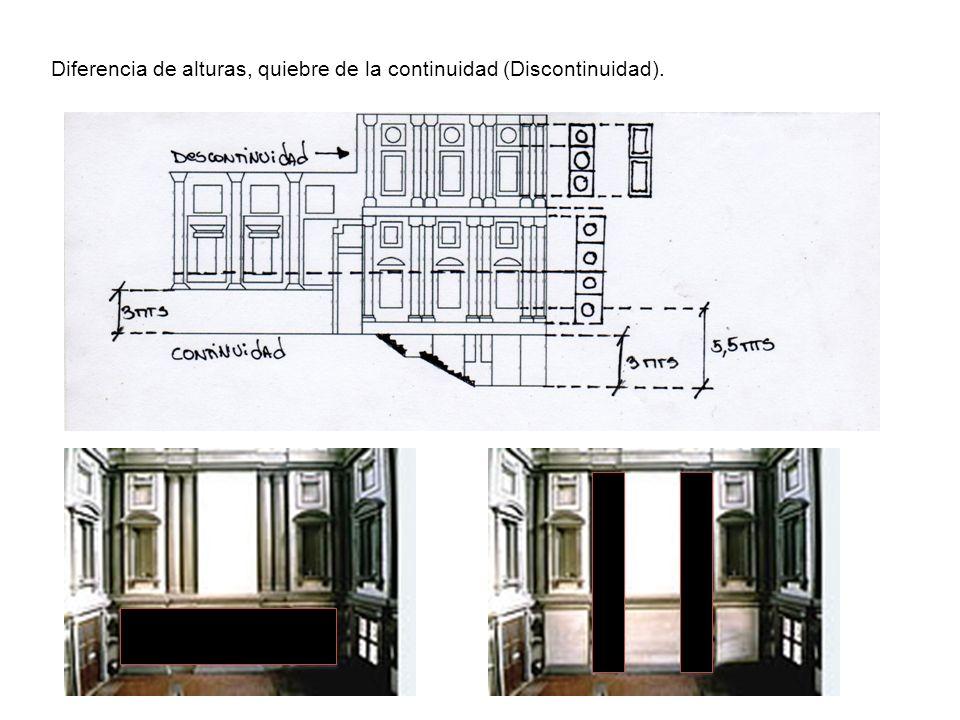 Diferencia de alturas, quiebre de la continuidad (Discontinuidad).
