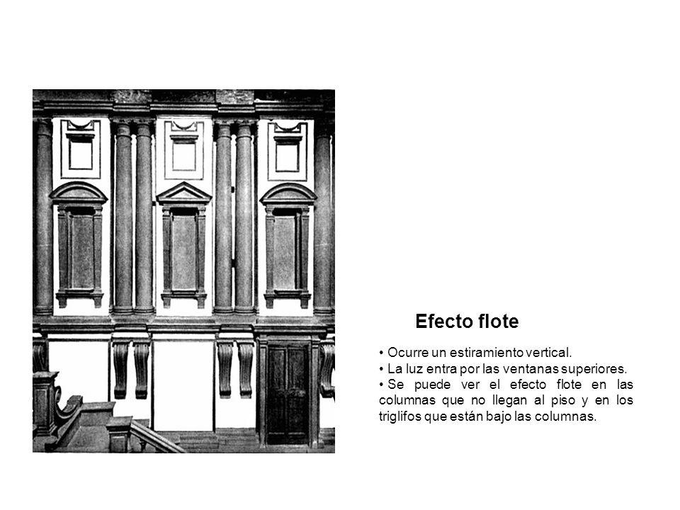 Efecto flote Ocurre un estiramiento vertical. La luz entra por las ventanas superiores. Se puede ver el efecto flote en las columnas que no llegan al