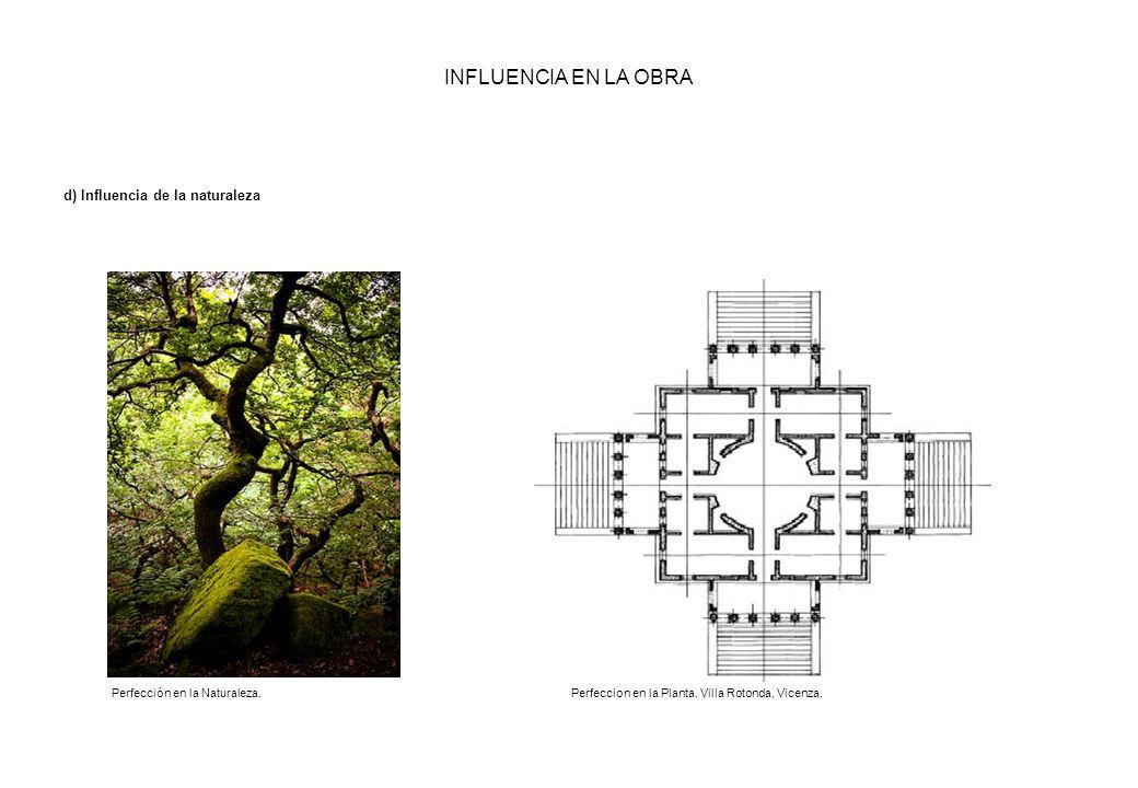 INFLUENCIA EN LA OBRA d) Influencia de la naturaleza Perfección en la Naturaleza.Perfeccion en la Planta. Villa Rotonda, Vicenza.