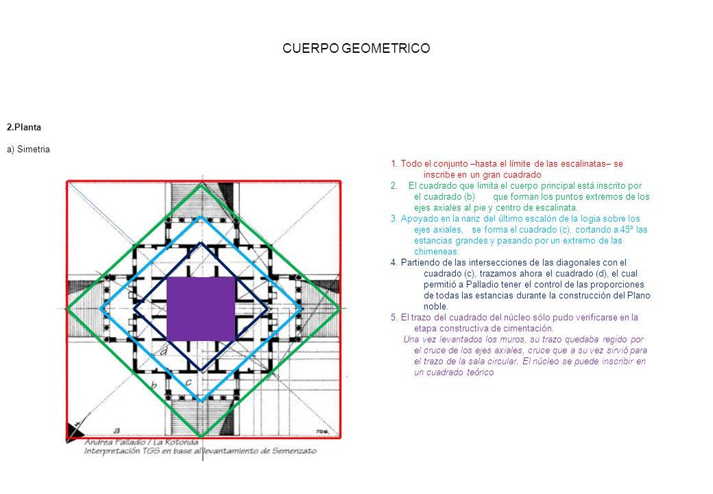 CUERPO GEOMETRICO 2.Planta a) Simetria 1. Todo el conjunto –hasta el límite de las escalinatas– se inscribe en un gran cuadrado 2. El cuadrado que lim