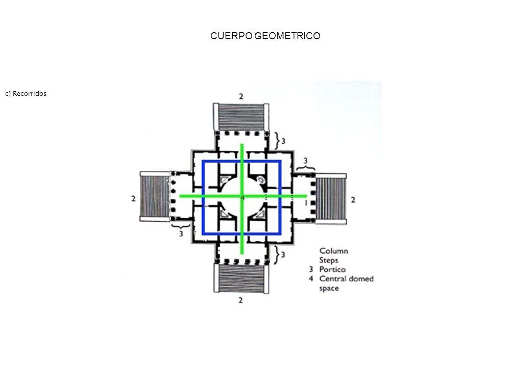 CUERPO GEOMETRICO c) Recorridos