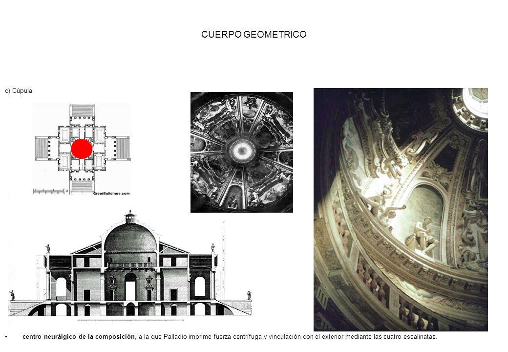c) Cúpula centro neurálgico de la composición, a la que Palladio imprime fuerza centrífuga y vinculación con el exterior mediante las cuatro escalinat