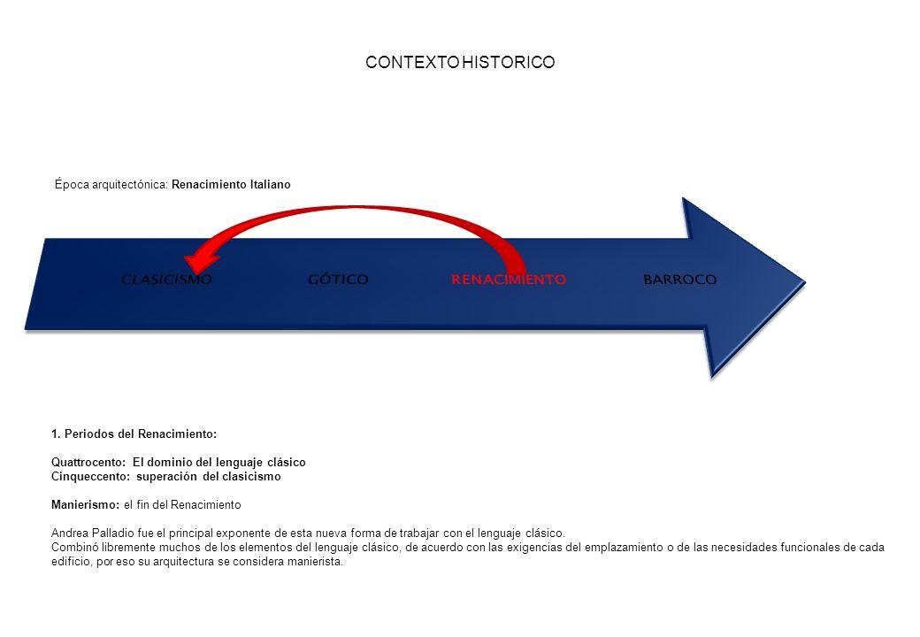 Época arquitectónica: Renacimiento Italiano CONTEXTO HISTORICO 1. Periodos del Renacimiento: Quattrocento: El dominio del lenguaje clásico Cinqueccent
