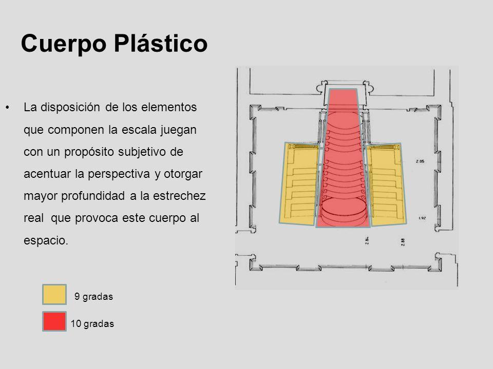 Cuerpo Plástico La disposición de los elementos que componen la escala juegan con un propósito subjetivo de acentuar la perspectiva y otorgar mayor pr