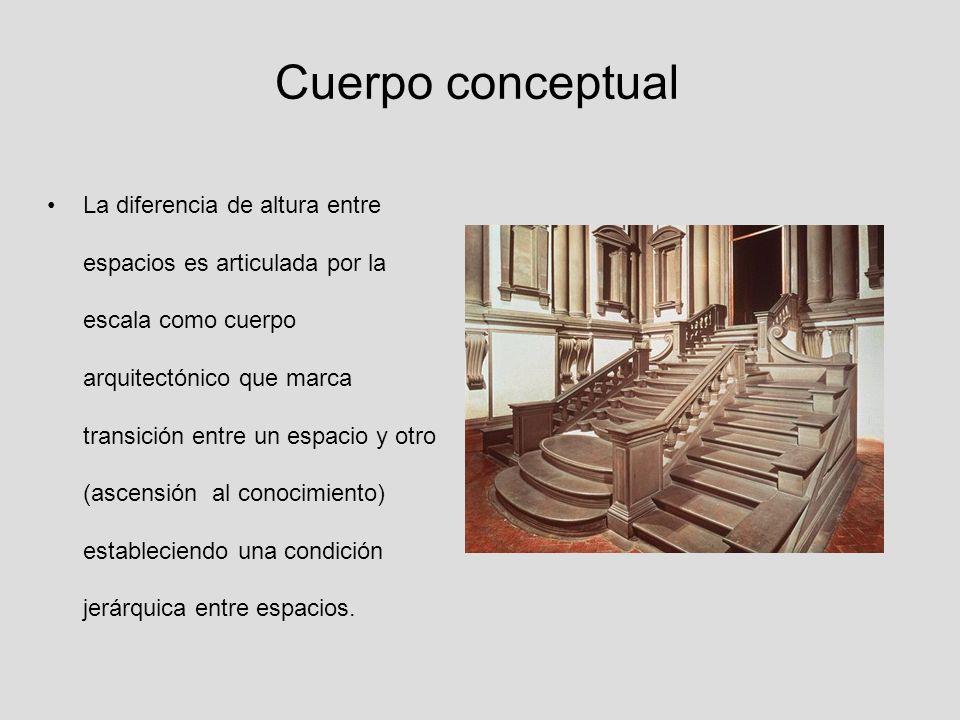 Cuerpo conceptual La diferencia de altura entre espacios es articulada por la escala como cuerpo arquitectónico que marca transición entre un espacio