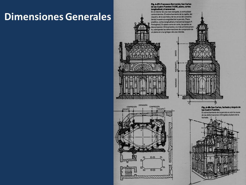 Dimensiones Generales