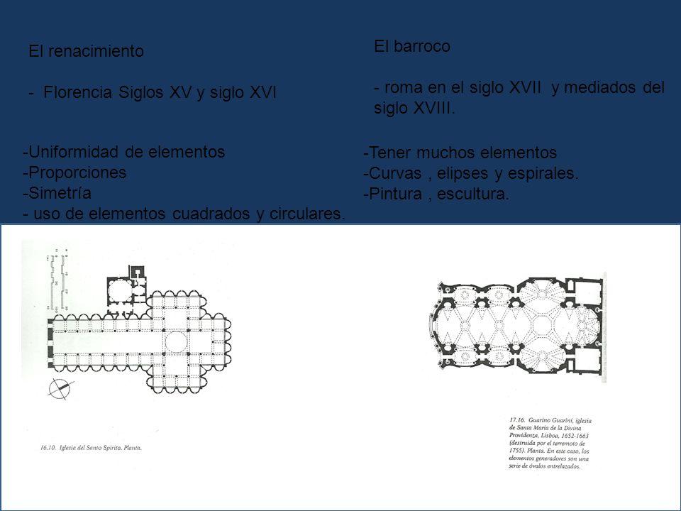 -Modulo equilátero -Elementos cóncavos y convexos
